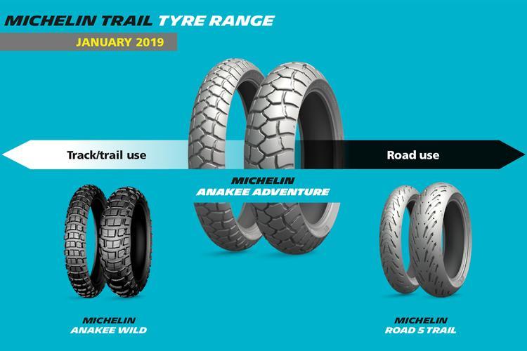 Pneu Michelin pilot road trail Michelin-anakee-adventure-2