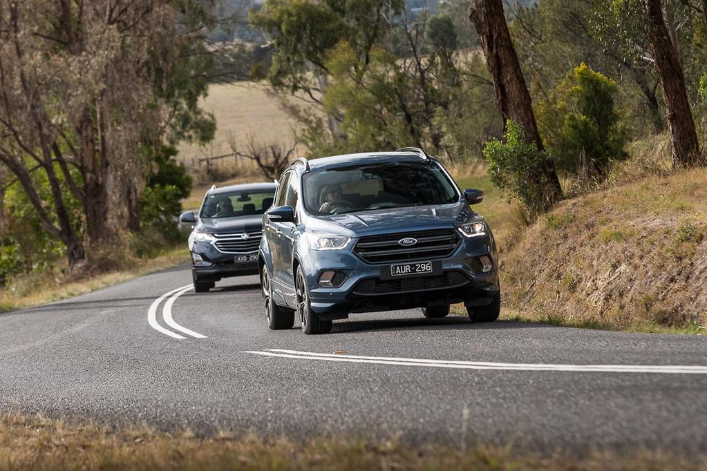 Ford Escape ST-Line v Holden Equinox LTZ 2019 Comparison - www