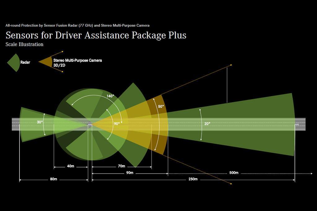 Autonomous cars and pregnancy – a new rule - www carsales com au