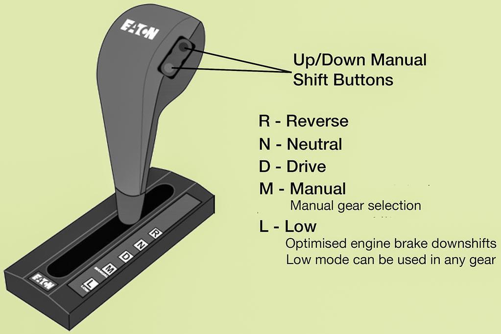 Understanding Ultrashift
