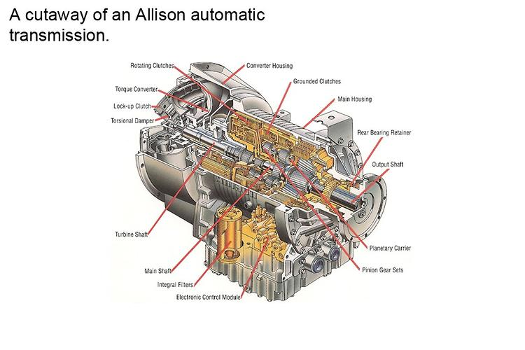 Allison Automatic Transmission Diagram Schematics Data Wiring. Tech Feature Truck Transmissions Trucksales Au Rh Duramax Allison Transmission Diagram. Wiring. Allison Hd4560 Wiring Diagram At Scoala.co
