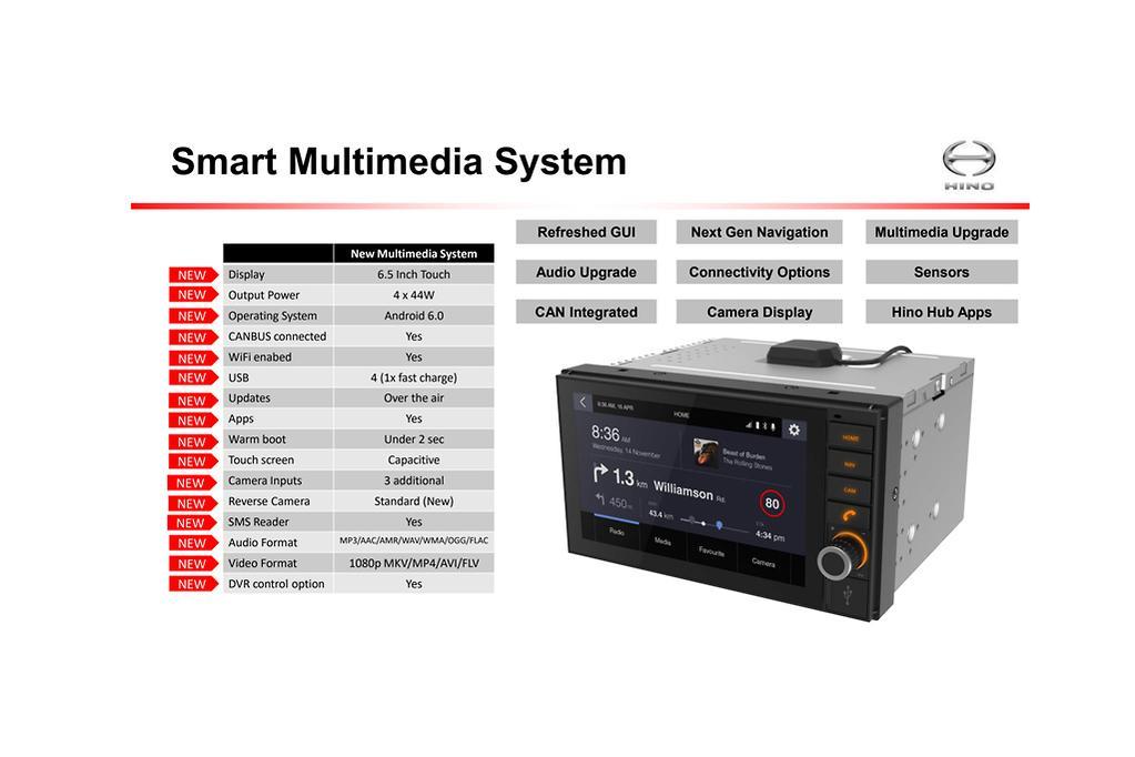 Hino rolls out new, smarter multimedia unit - www trucksales